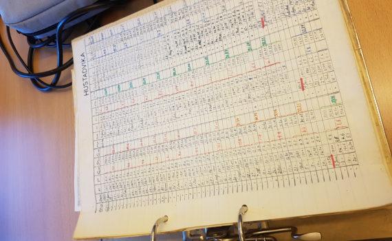 En av de mer organiserte sidene fra mappen. De eldste sidene (som vi i hovedsak jobbet med) hadde tekst som så vidt var leselig.
